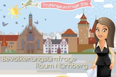 Bevölkerungsumfrage Raum Nürnberg Stimmungsbild