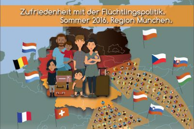Fluechtlingspolitik_Sommer-2016
