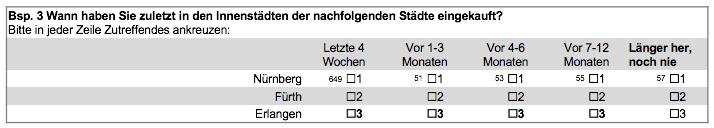 Nürnberg Mehrfachnennung